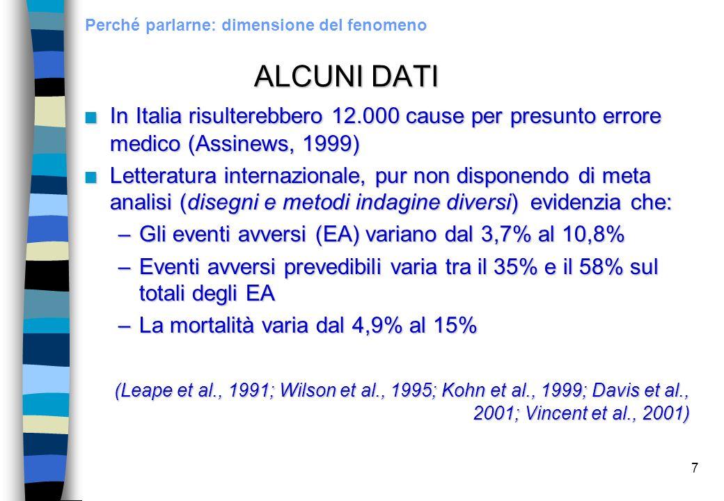 7 ALCUNI DATI n In Italia risulterebbero 12.000 cause per presunto errore medico (Assinews, 1999) n Letteratura internazionale, pur non disponendo di