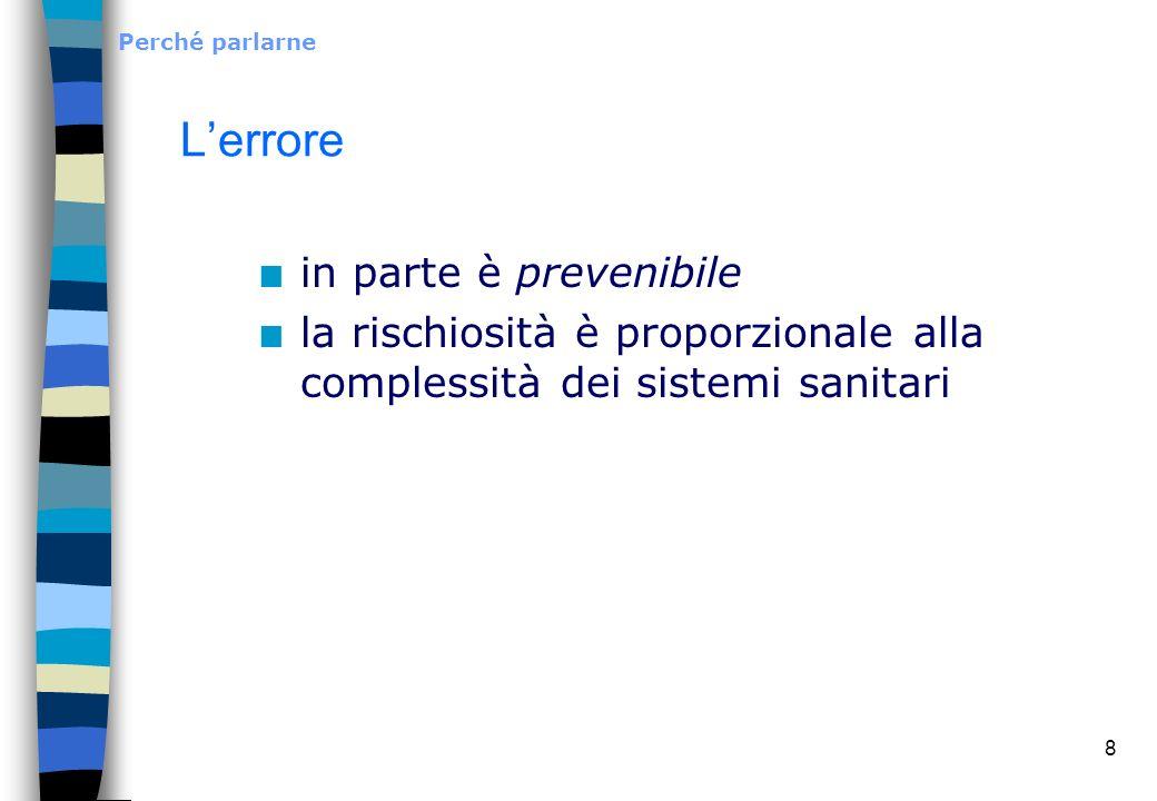 29 Clinical incidents protocol - Vincent, 2001 1.Non è punitivo 2.
