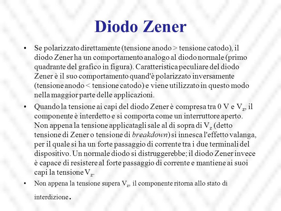 Diodo Zener Se polarizzato direttamente (tensione anodo > tensione catodo), il diodo Zener ha un comportamento analogo al diodo normale (primo quadran
