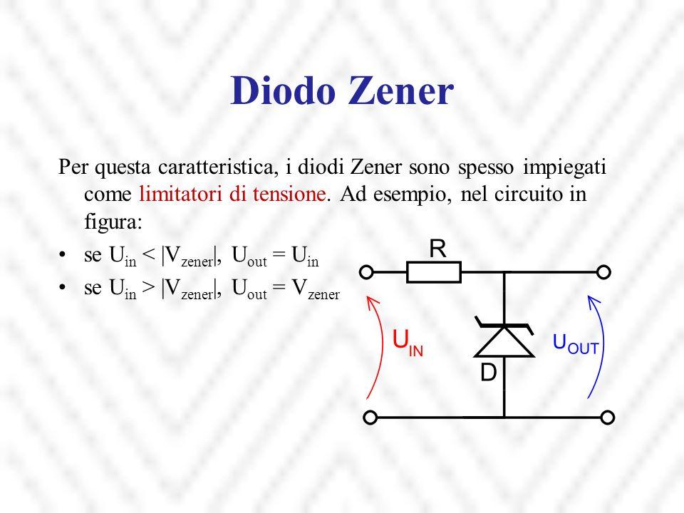Diodo Zener Per questa caratteristica, i diodi Zener sono spesso impiegati come limitatori di tensione. Ad esempio, nel circuito in figura: se U in <
