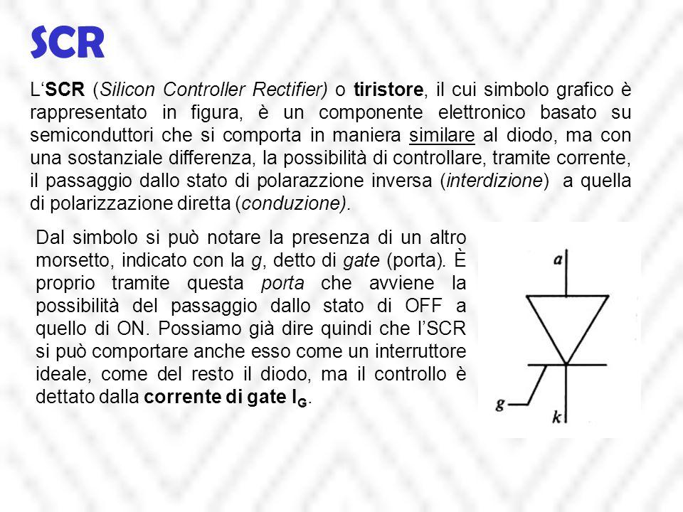 SCR L'SCR (Silicon Controller Rectifier) o tiristore, il cui simbolo grafico è rappresentato in figura, è un componente elettronico basato su semicond
