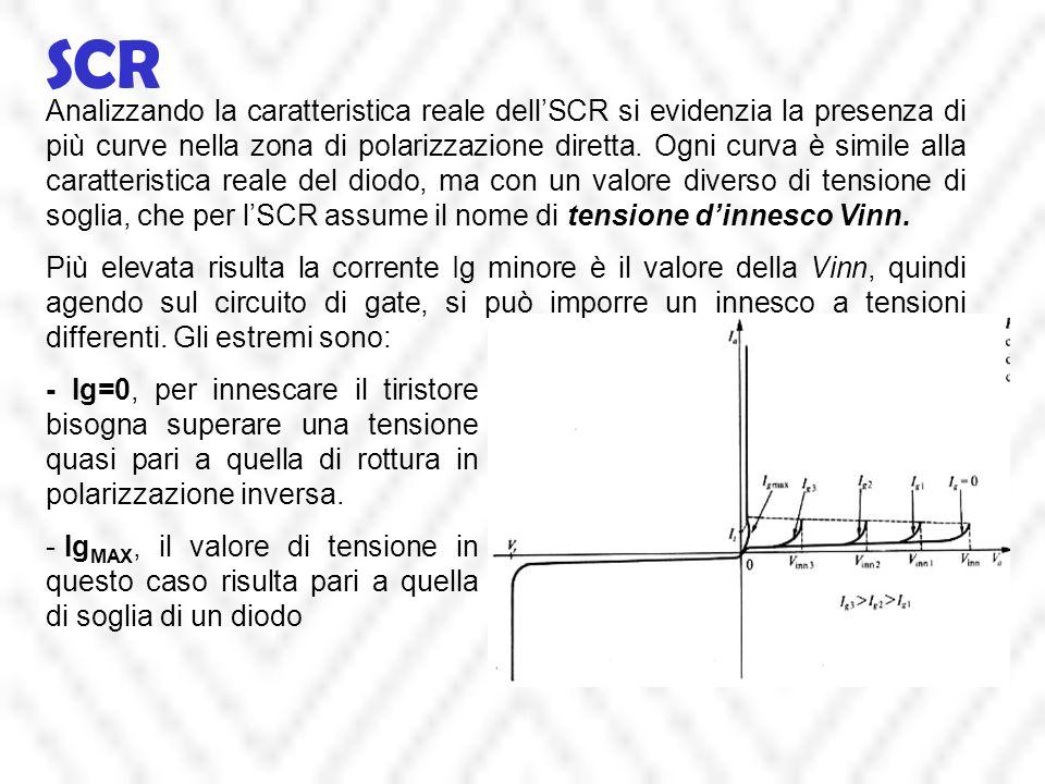 SCR - Ig=0, per innescare il tiristore bisogna superare una tensione quasi pari a quella di rottura in polarizzazione inversa. - Ig MAX, il valore di