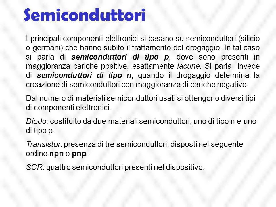 Semiconduttori I principali componenti elettronici si basano su semiconduttori (silicio o germani) che hanno subito il trattamento del drogaggio. In t