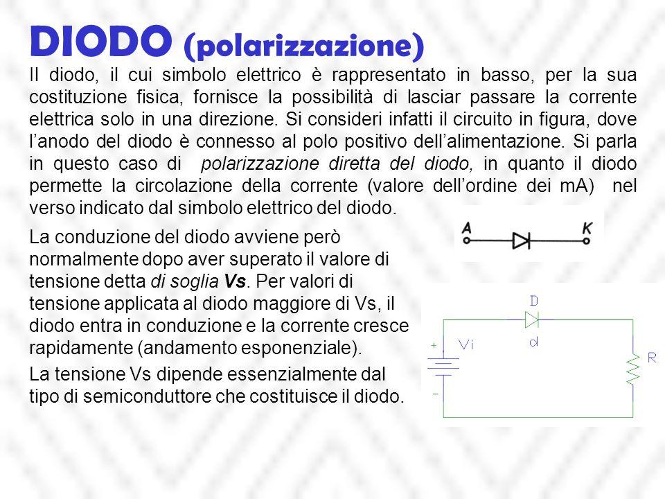 DIODO (polarizzazione) Il diodo, il cui simbolo elettrico è rappresentato in basso, per la sua costituzione fisica, fornisce la possibilità di lasciar
