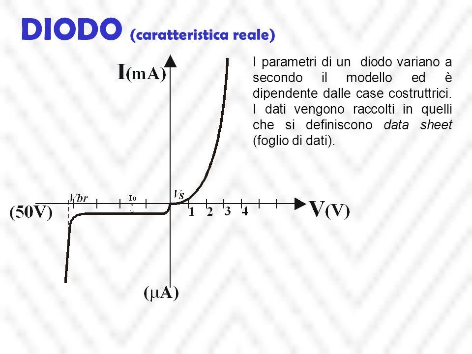 DIODO (caratteristica reale) I parametri di un diodo variano a secondo il modello ed è dipendente dalle case costruttrici. I dati vengono raccolti in