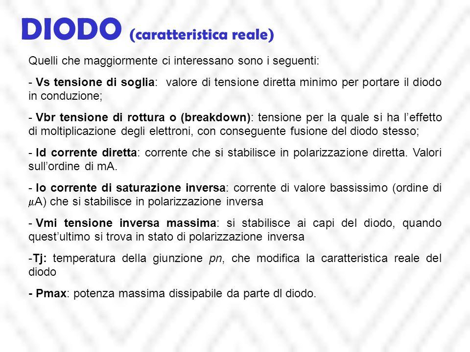 DIODO (caratteristica reale) Quelli che maggiormente ci interessano sono i seguenti: - Vs tensione di soglia: valore di tensione diretta minimo per po