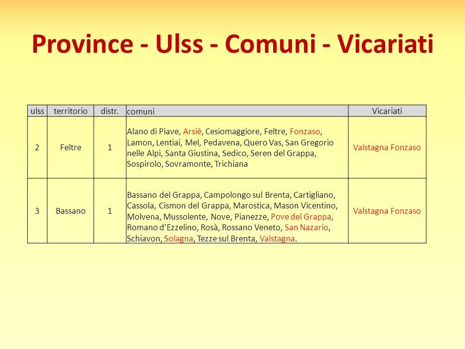 Province - Ulss - Comuni - Vicariati ulssterritoriodistr. comuni Vicariati 2Feltre1 Alano di Piave, Arsiè, Cesiomaggiore, Feltre, Fonzaso, Lamon, Lent