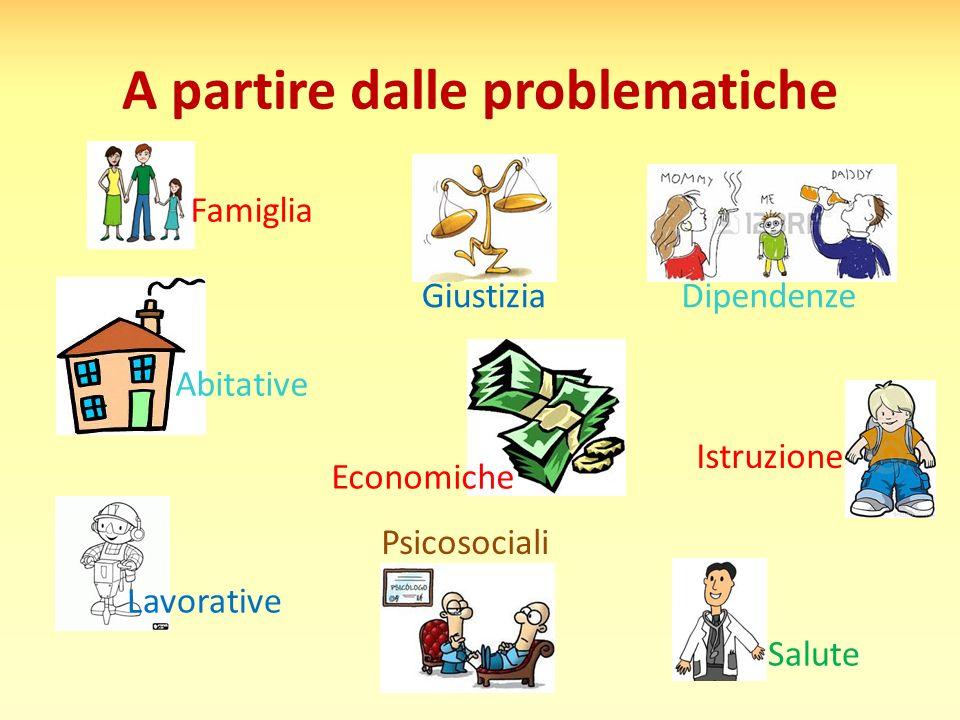 A partire dalle problematiche Abitative Istruzione Lavorative Psicosociali Salute Economiche GiustiziaDipendenze Famiglia