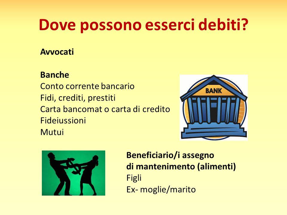 Dove possono esserci debiti? Avvocati Banche Conto corrente bancario Fidi, crediti, prestiti Carta bancomat o carta di credito Fideiussioni Mutui Bene