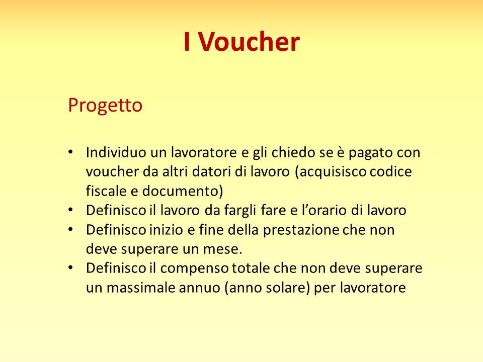 I Voucher Progetto Individuo un lavoratore e gli chiedo se è pagato con voucher da altri datori di lavoro (acquisisco codice fiscale e documento) Defi