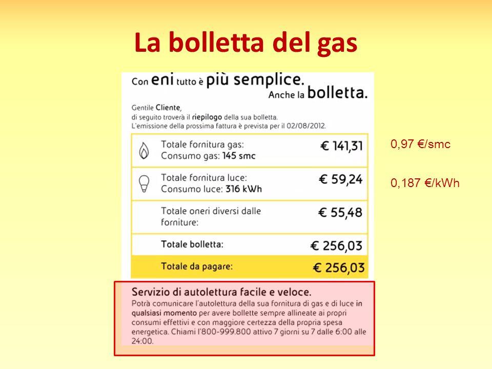 0,97 €/smc 0,187 €/kWh