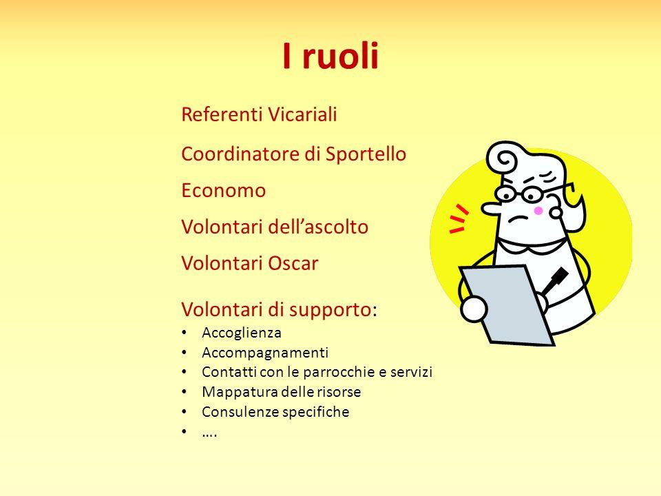Siti utili www.aslbassano.it www.ulssfeltre.veneto.it www.comune.arsie.bl.it www.csv-vicenza.org www.csvbelluno.it