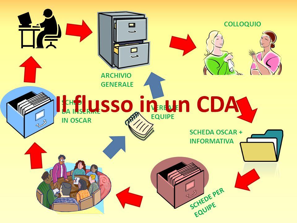 DSU : DICHIARAZIONE UNICA SOSTITUTIVA È detta unica perché si compila una sola volta l'anno e vale per tutti i componenti il nucleo familiare.
