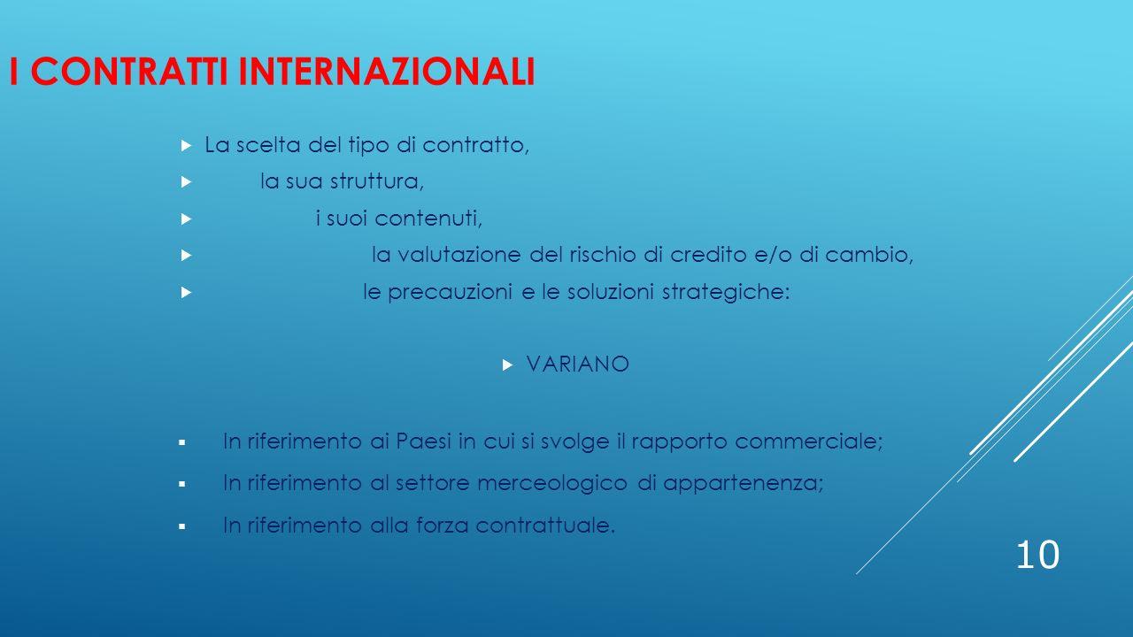I CONTRATTI INTERNAZIONALI 10  La scelta del tipo di contratto,  la sua struttura,  i suoi contenuti,  la valutazione del rischio di credito e/o d