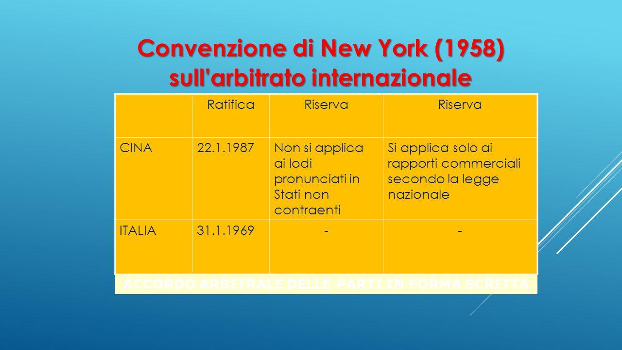 Convenzione di New York (1958) sull'arbitrato internazionale RatificaRiserva CINA22.1.1987Non si applica ai lodi pronunciati in Stati non contraenti S