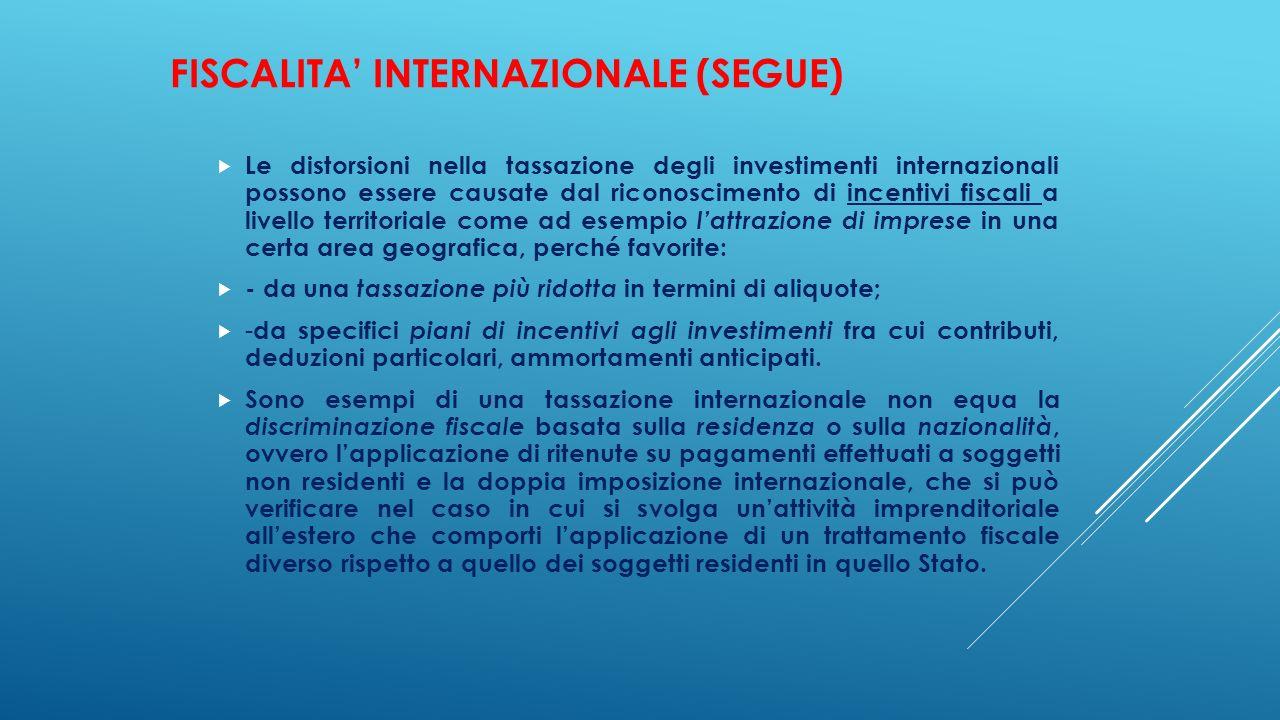 FISCALITA' INTERNAZIONALE (SEGUE)  Le distorsioni nella tassazione degli investimenti internazionali possono essere causate dal riconoscimento di inc