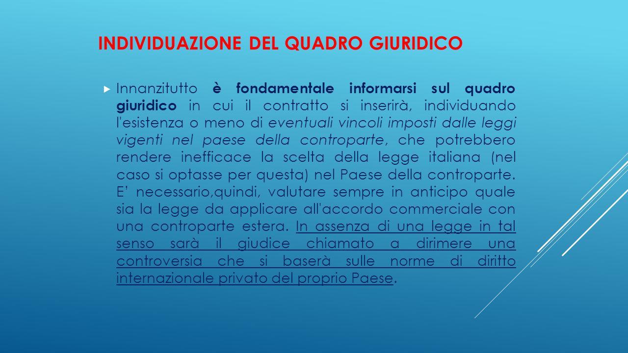 INDIVIDUAZIONE DEL QUADRO GIURIDICO  Innanzitutto è fondamentale informarsi sul quadro giuridico in cui il contratto si inserirà, individuando l'esis