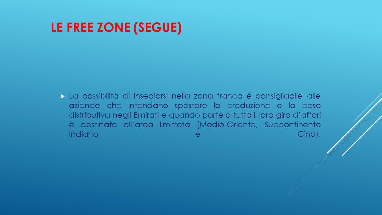 LE FREE ZONE (SEGUE)  La possibilità di insediarsi nella zona franca è consigliabile alle aziende che intendano spostare la produzione o la base dist