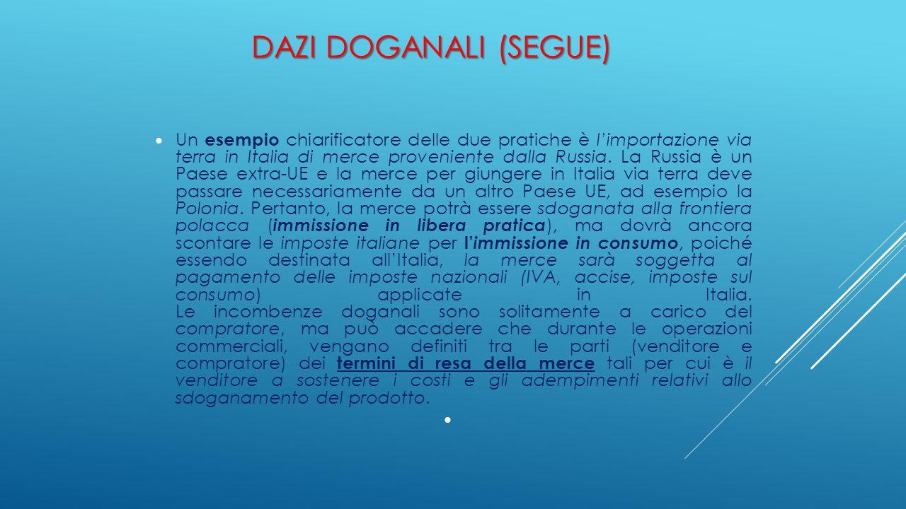 DAZI DOGANALI (SEGUE) Un esempio chiarificatore delle due pratiche è l'importazione via terra in Italia di merce proveniente dalla Russia. La Russia è