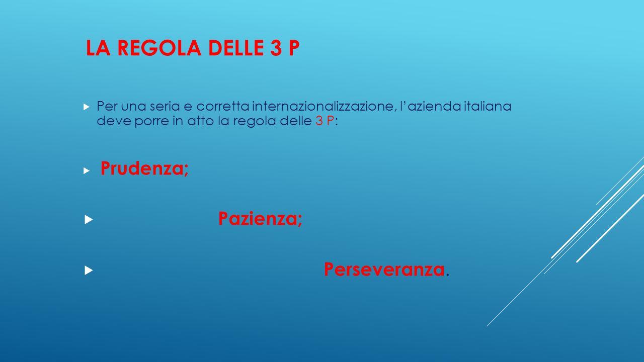 LA REGOLA DELLE 3 P  Per una seria e corretta internazionalizzazione, l'azienda italiana deve porre in atto la regola delle 3 P:  Prudenza;  Pazien