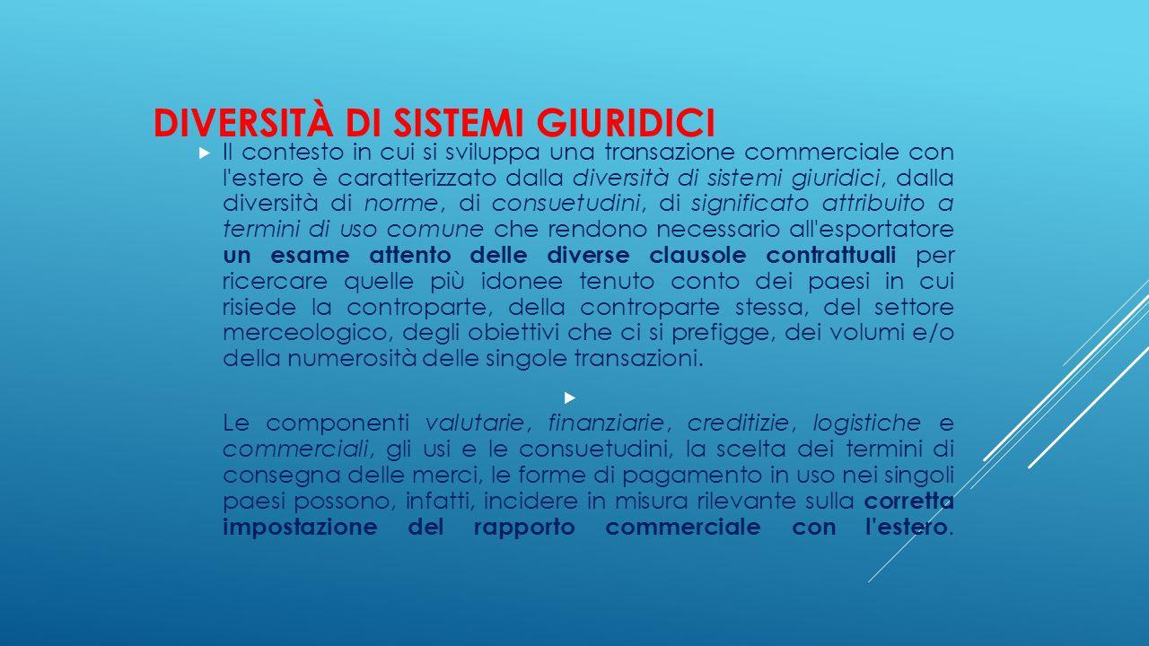 DIVERSITÀ DI SISTEMI GIURIDICI  Il contesto in cui si sviluppa una transazione commerciale con l'estero è caratterizzato dalla diversità di sistemi g
