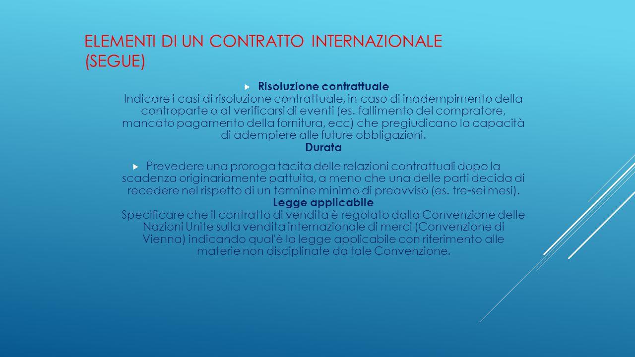 ELEMENTI DI UN CONTRATTO INTERNAZIONALE (SEGUE)  Risoluzione contrattuale Indicare i casi di risoluzione contrattuale, in caso di inadempimento della