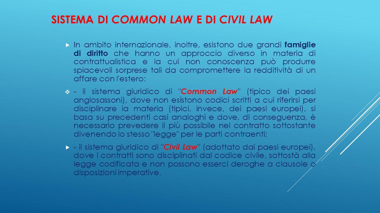 SISTEMA DI COMMON LAW E DI CIVIL LAW  In ambito internazionale, inoltre, esistono due grandi famiglie di diritto che hanno un approccio diverso in ma