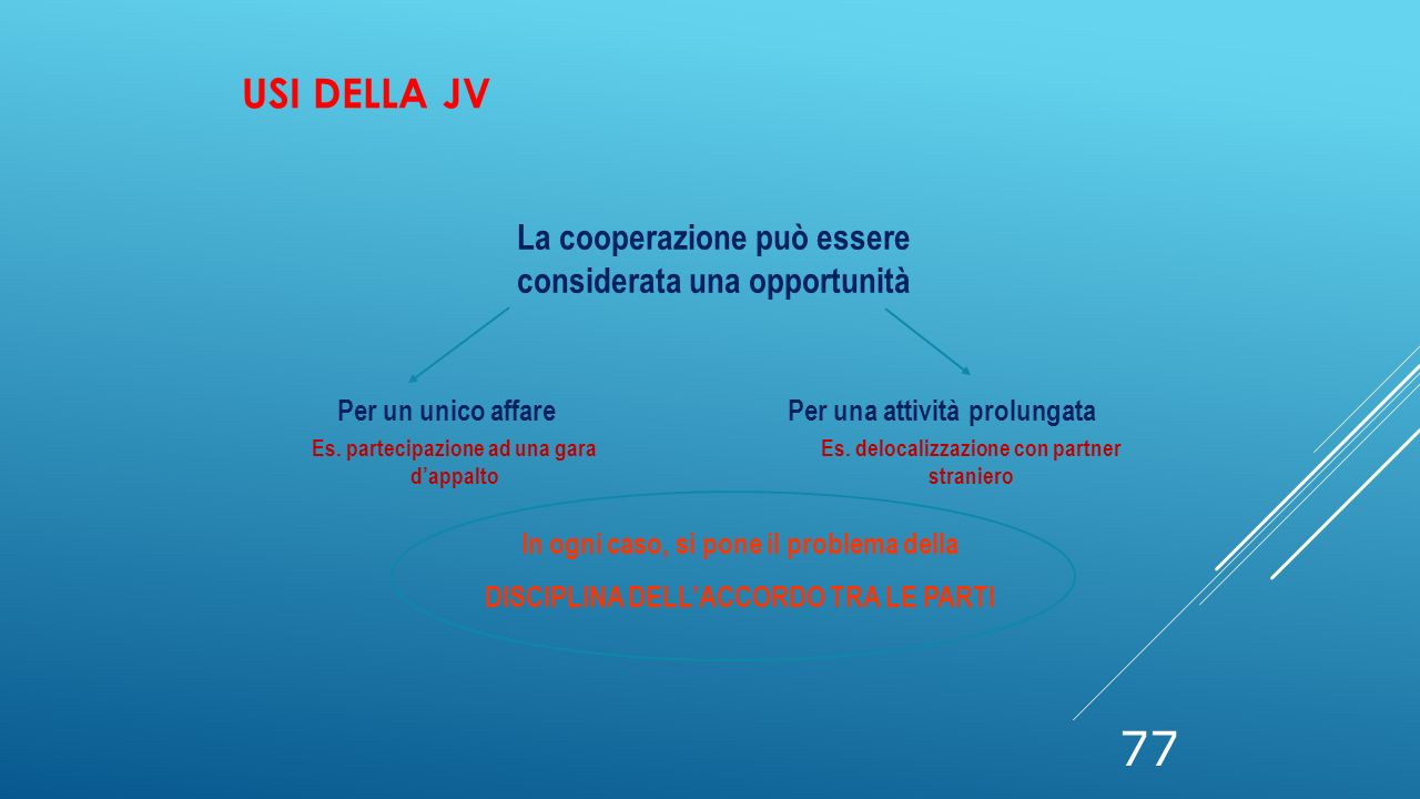 77 La cooperazione può essere considerata una opportunità Per una attività prolungataPer un unico affare Es. delocalizzazione con partner straniero Es