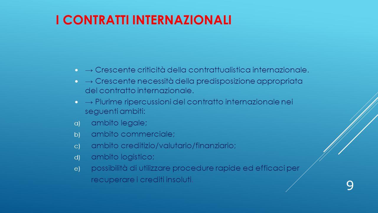 I CONTRATTI INTERNAZIONALI 9 → Crescente criticità della contrattualistica internazionale. → Crescente necessità della predisposizione appropriata del
