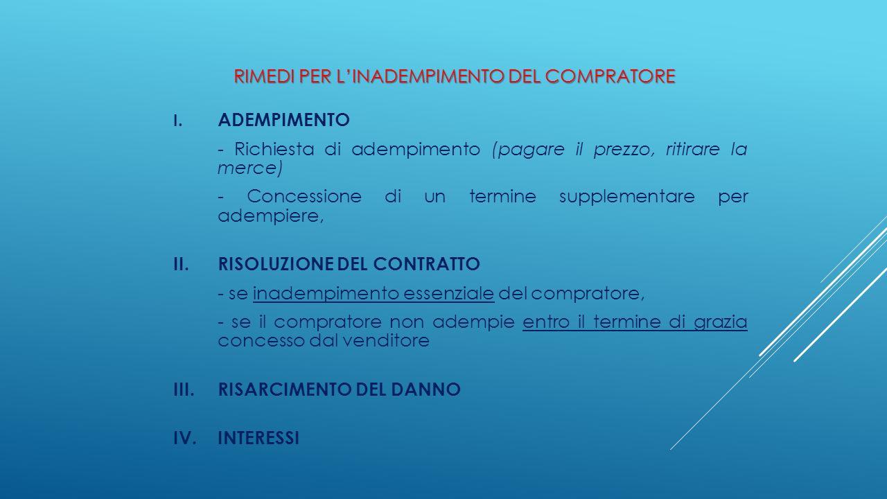 RIMEDI PER L'INADEMPIMENTO DEL COMPRATORE I. ADEMPIMENTO - Richiesta di adempimento (pagare il prezzo, ritirare la merce) - Concessione di un termine