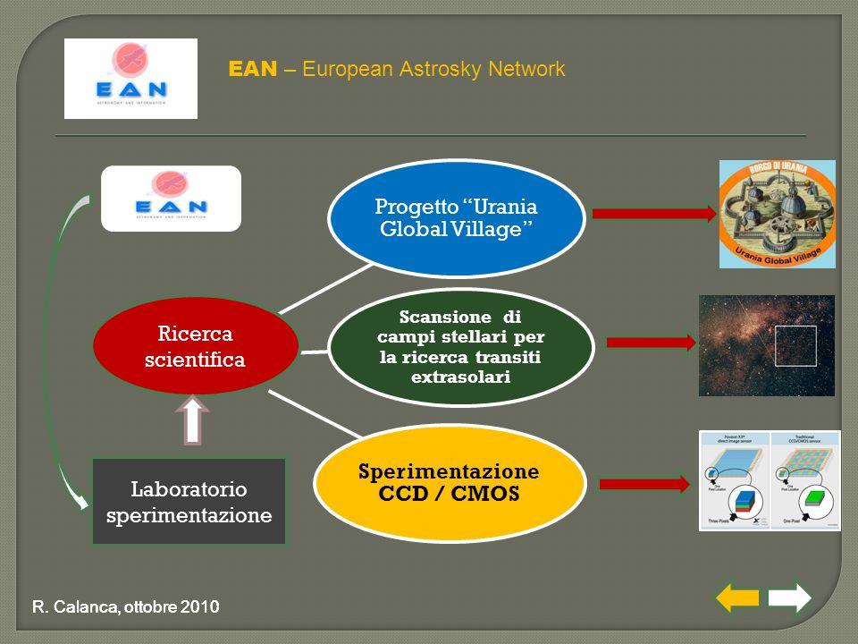 Progetto Urania Global Village Scansione di campi stellari per la ricerca transiti extrasolari Sperimentazione CCD / CMOS EAN – European Astrosky Network R.