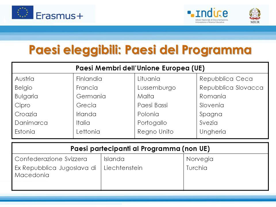 Paesi eleggibili: Paesi del Programma Paesi Membri dell'Unione Europea (UE) Austria Belgio Bulgaria Cipro Croazia Danimarca Estonia Finlandia Francia