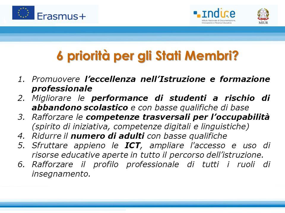 6 priorità per gli Stati Membri? 1.Promuovere l'eccellenza nell'Istruzione e formazione professionale 2.Migliorare le performance di studenti a rischi