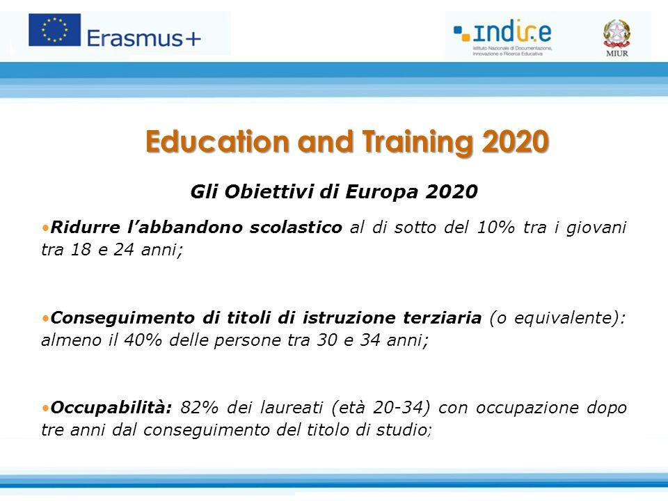 Education and Training 2020 Gli Obiettivi di Europa 2020 Ridurre l'abbandono scolastico al di sotto del 10% tra i giovani tra 18 e 24 anni; Conseguimento di titoli di istruzione terziaria (o equivalente): almeno il 40% delle persone tra 30 e 34 anni; Occupabilità: 82% dei laureati (età 20-34) con occupazione dopo tre anni dal conseguimento del titolo di studio ;