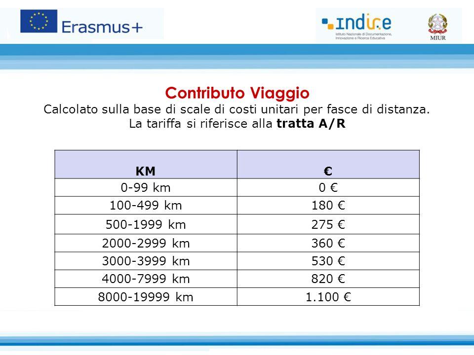 Contributo Viaggio Calcolato sulla base di scale di costi unitari per fasce di distanza. La tariffa si riferisce alla tratta A/R KM€ 0-99 km0 € 100-49