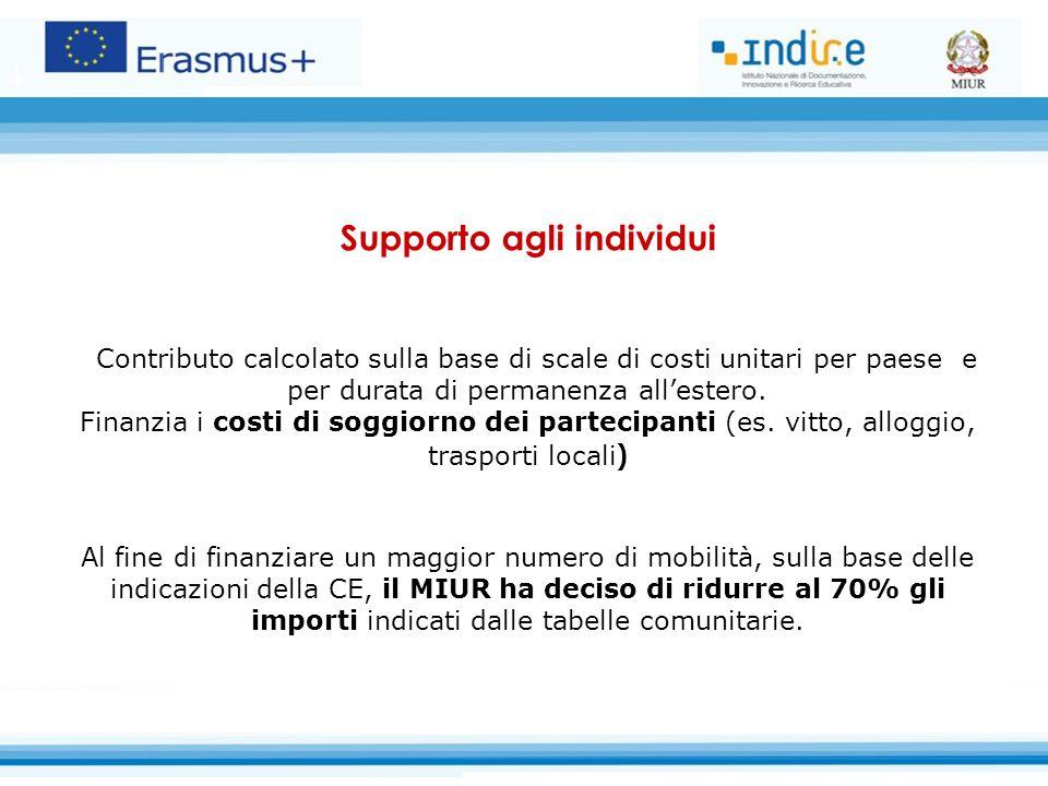 Supporto agli individui Contributo calcolato sulla base di scale di costi unitari per paese e per durata di permanenza all'estero. Finanzia i costi di