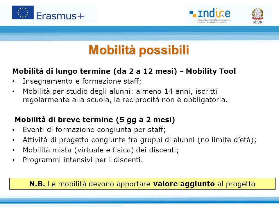 Mobilità possibili Mobilità di lungo termine (da 2 a 12 mesi) - Mobility Tool Insegnamento e formazione staff; Mobilità per studio degli alunni: almeno 14 anni, iscritti regolarmente alla scuola, la reciprocità non è obbligatoria.