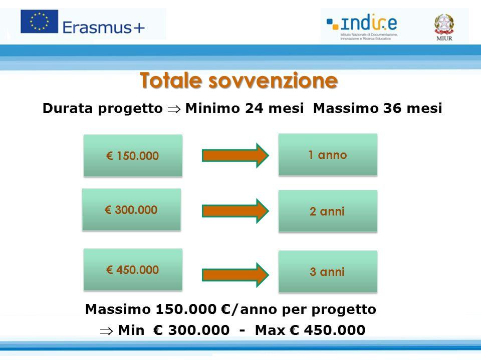 Totale sovvenzione € 300.000 € 150.000 2 anni 1 anno € 450.000 3 anni Durata progetto  Minimo 24 mesi Massimo 36 mesi Massimo 150.000 €/anno per prog