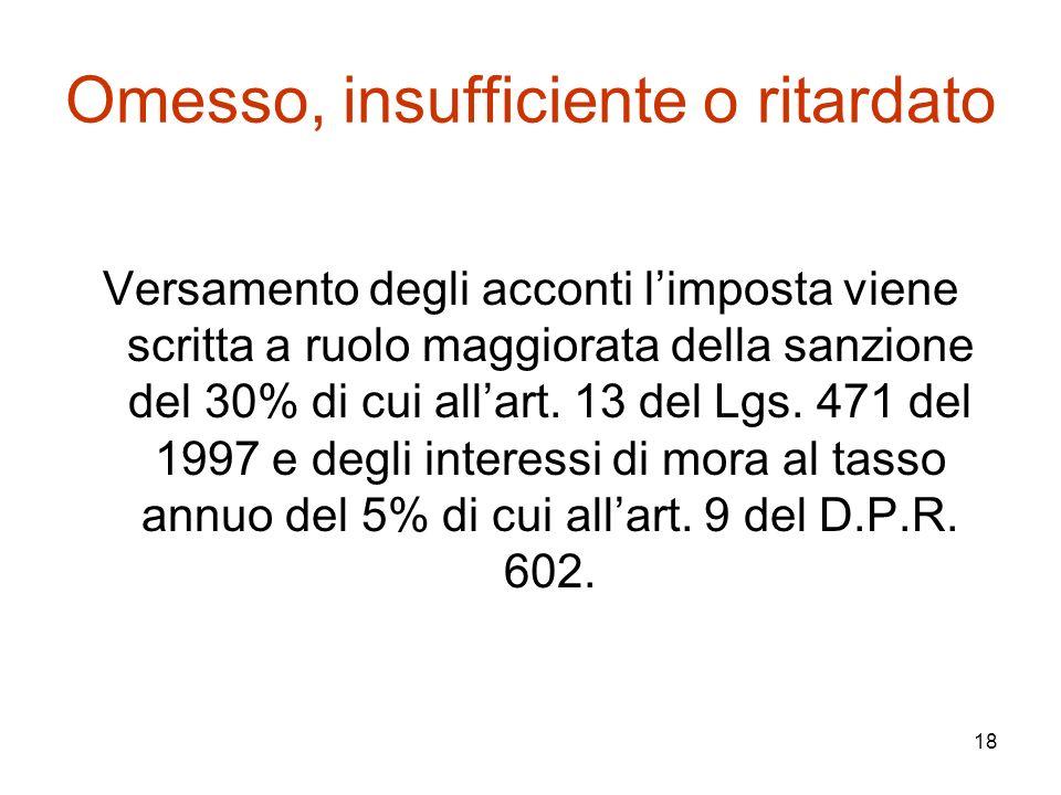 18 Omesso, insufficiente o ritardato Versamento degli acconti l'imposta viene scritta a ruolo maggiorata della sanzione del 30% di cui all'art. 13 del