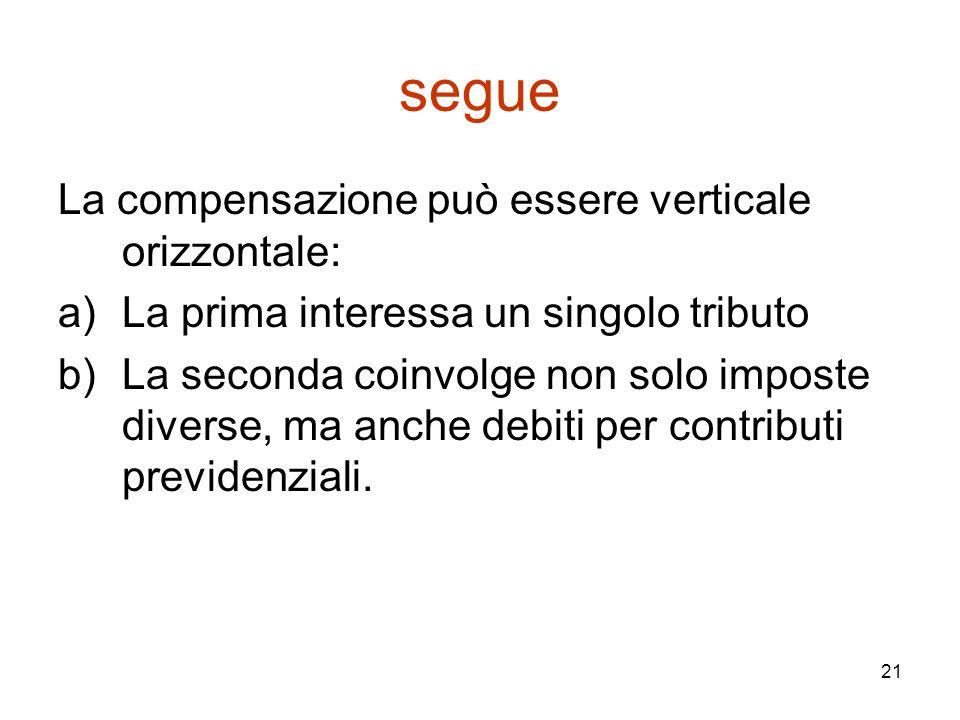 21 segue La compensazione può essere verticale orizzontale: a)La prima interessa un singolo tributo b)La seconda coinvolge non solo imposte diverse, m