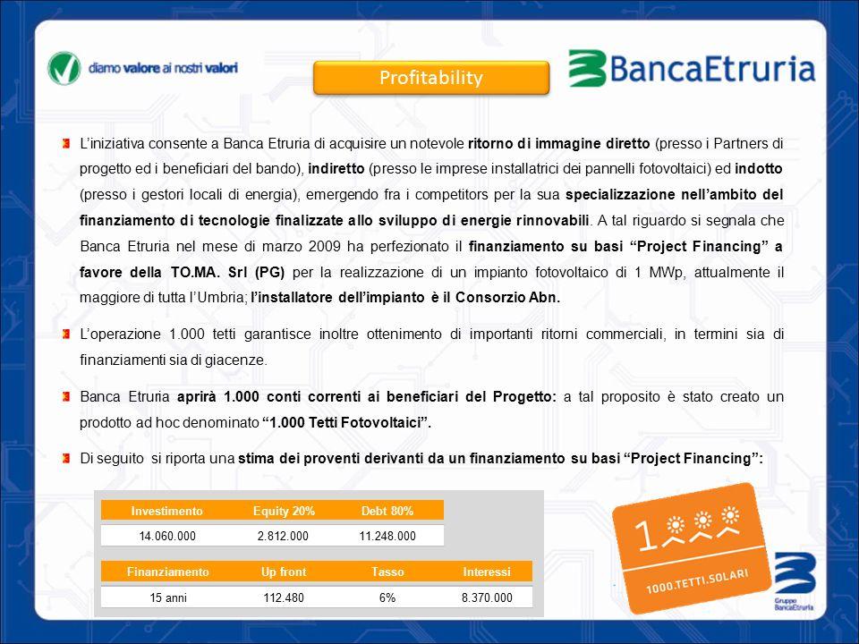 L'iniziativa consente a Banca Etruria di acquisire un notevole ritorno di immagine diretto (presso i Partners di progetto ed i beneficiari del bando),