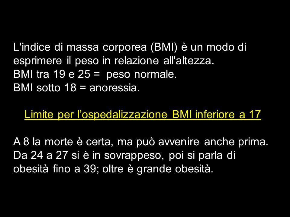 L'indice di massa corporea (BMI) è un modo di esprimere il peso in relazione all'altezza. BMI tra 19 e 25 = peso normale. BMI sotto 18 = anoressia. Li