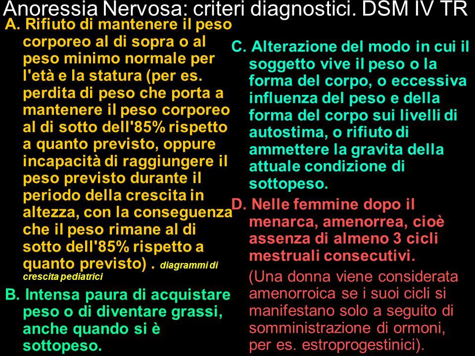 Anoressia Nervosa: criteri diagnostici. DSM IV TR A. Rifiuto di mantenere il peso corporeo al di sopra o al peso minimo normale per l'età e la statura