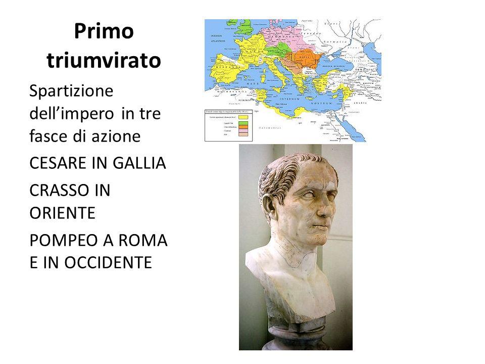 Primo triumvirato Spartizione dell'impero in tre fasce di azione CESARE IN GALLIA CRASSO IN ORIENTE POMPEO A ROMA E IN OCCIDENTE