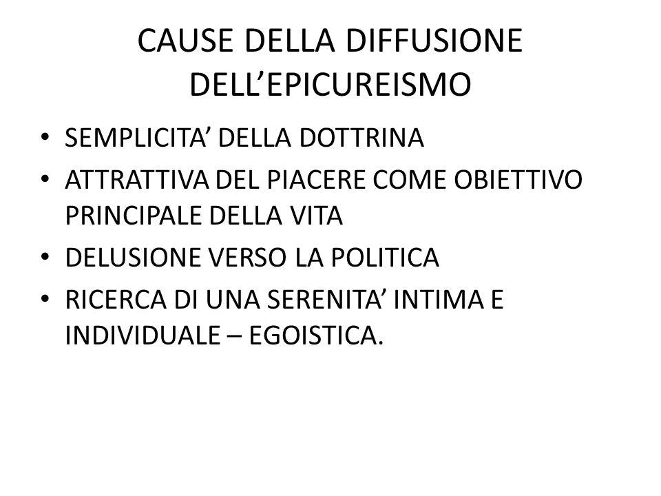 CAUSE DELLA DIFFUSIONE DELL'EPICUREISMO SEMPLICITA' DELLA DOTTRINA ATTRATTIVA DEL PIACERE COME OBIETTIVO PRINCIPALE DELLA VITA DELUSIONE VERSO LA POLI