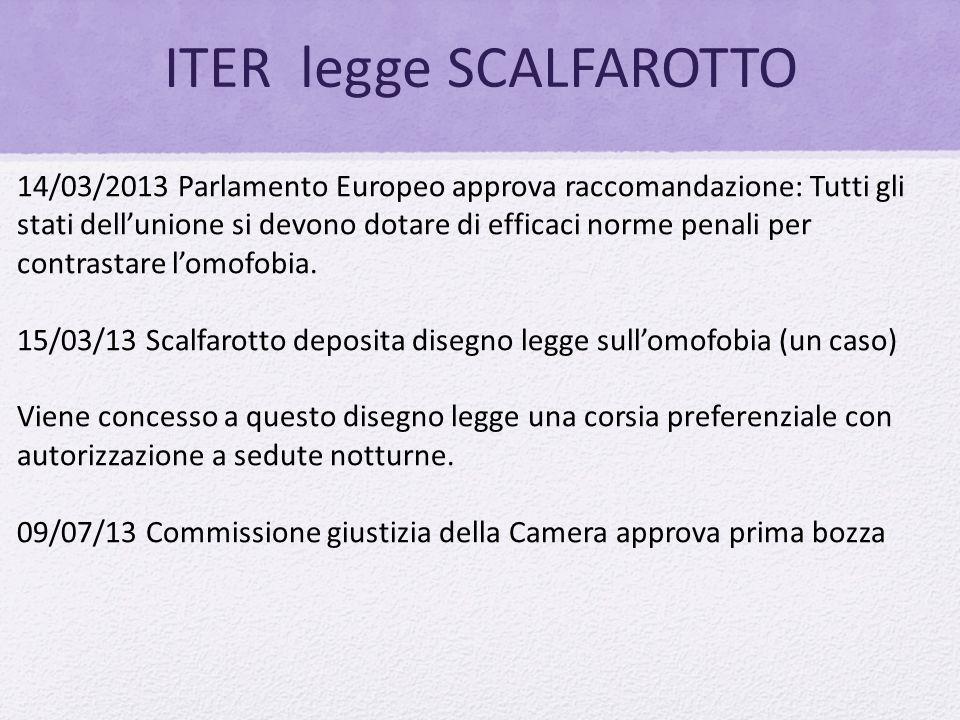 ITER legge SCALFAROTTO 14/03/2013 Parlamento Europeo approva raccomandazione: Tutti gli stati dell'unione si devono dotare di efficaci norme penali pe