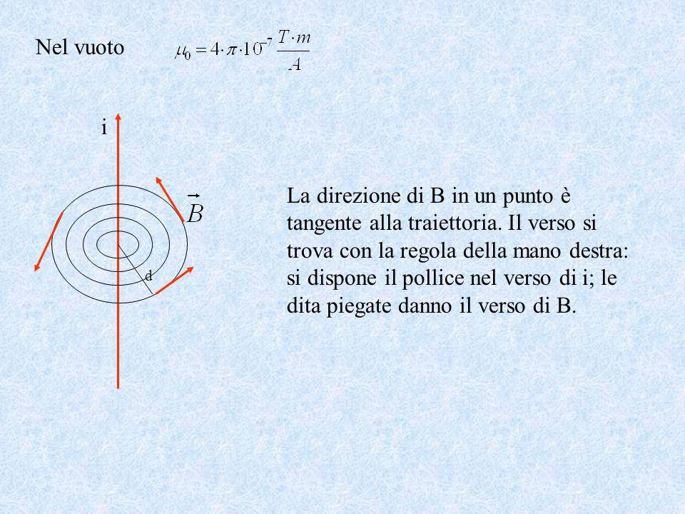 Legge di Biot - Savart Campo magnetico prodotto da un lungo (infinito) filo rettilineo percorso da corrente elettrica. i d Un filo rettilineo percorso