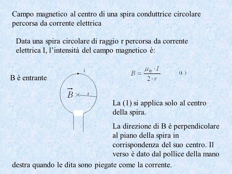 i r Campo magnetico al centro di una spira conduttrice circolare percorsa da corrente elettrica Data una spira circolare di raggio r percorsa da corrente elettrica I, l'intensità del campo magnetico è: B è entrante La (1) si applica solo al centro della spira.