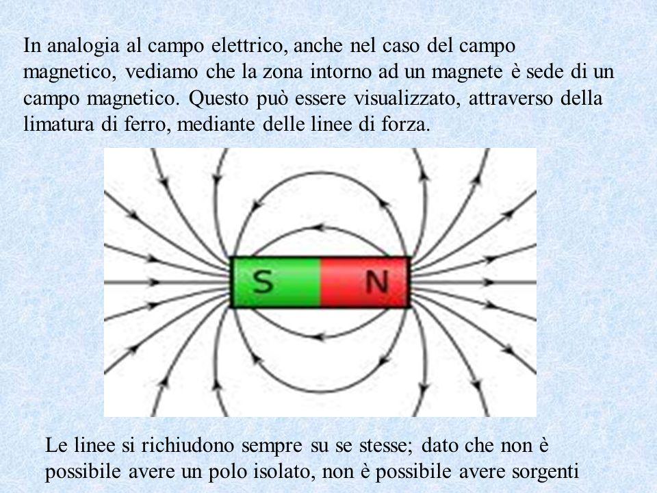 In analogia al campo elettrico, anche nel caso del campo magnetico, vediamo che la zona intorno ad un magnete è sede di un campo magnetico.