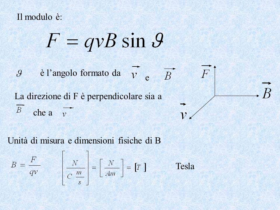 Il modulo è: è l'angolo formato da La direzione di F è perpendicolare sia a che a e Unità di misura e dimensioni fisiche di B Tesla